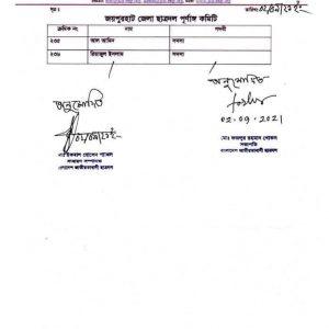 জয়পুরহাট জেলা ছাত্রদলের পূর্ণাঙ্গ কমিটি ঘোষণা